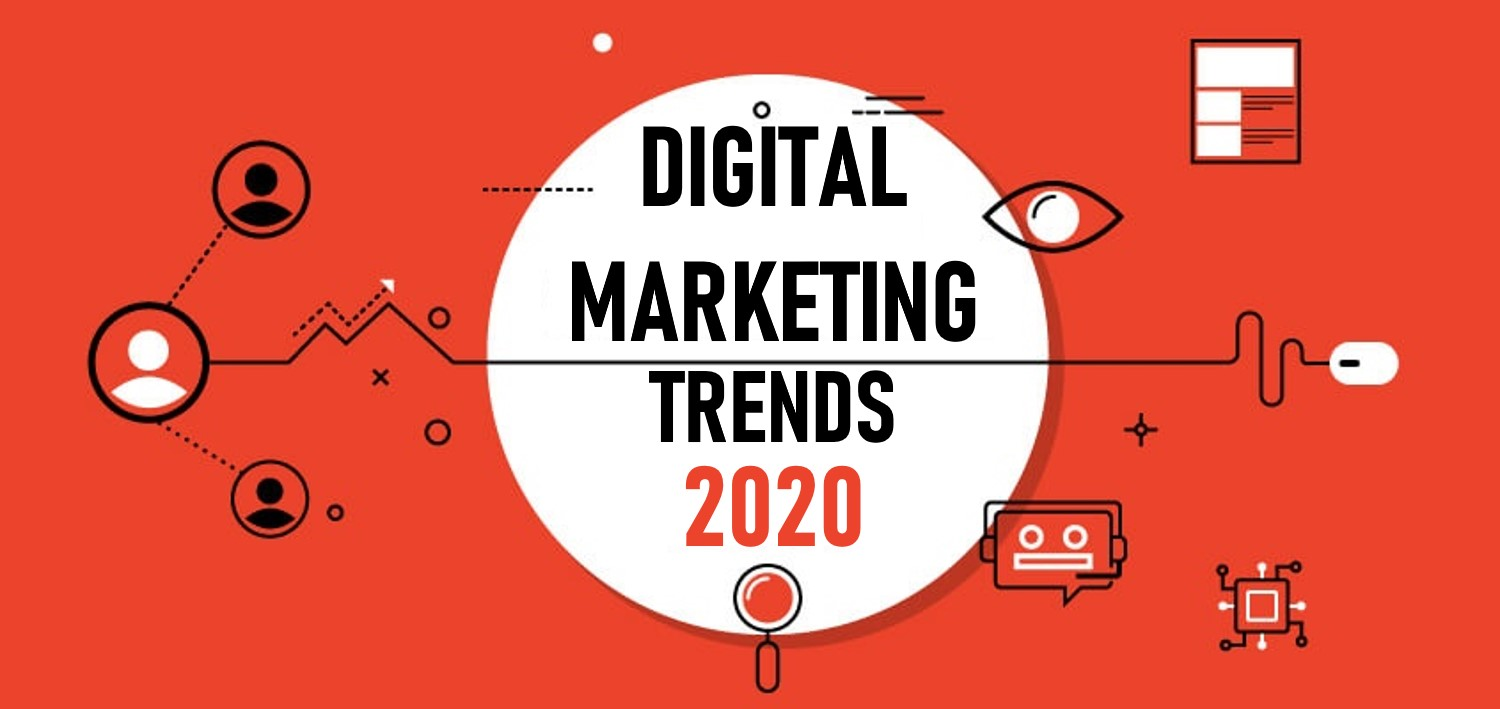 Top 15 Digital Marketing Trends and Innovation For 2020 | Twitchtime